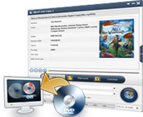 Software per DVD